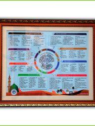 মহানবীর-(সা.)-দৈনন্দিন-রূটিন-(Premium-quality)